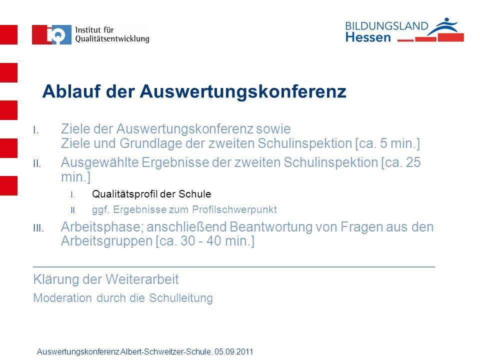 Auswertungskonferenz Albert-Schweitzer-Schule, 05.09.2011 Ablauf der Auswertungskonferenz I. Ziele der Auswertungskonferenz sowie Ziele und Grundlage