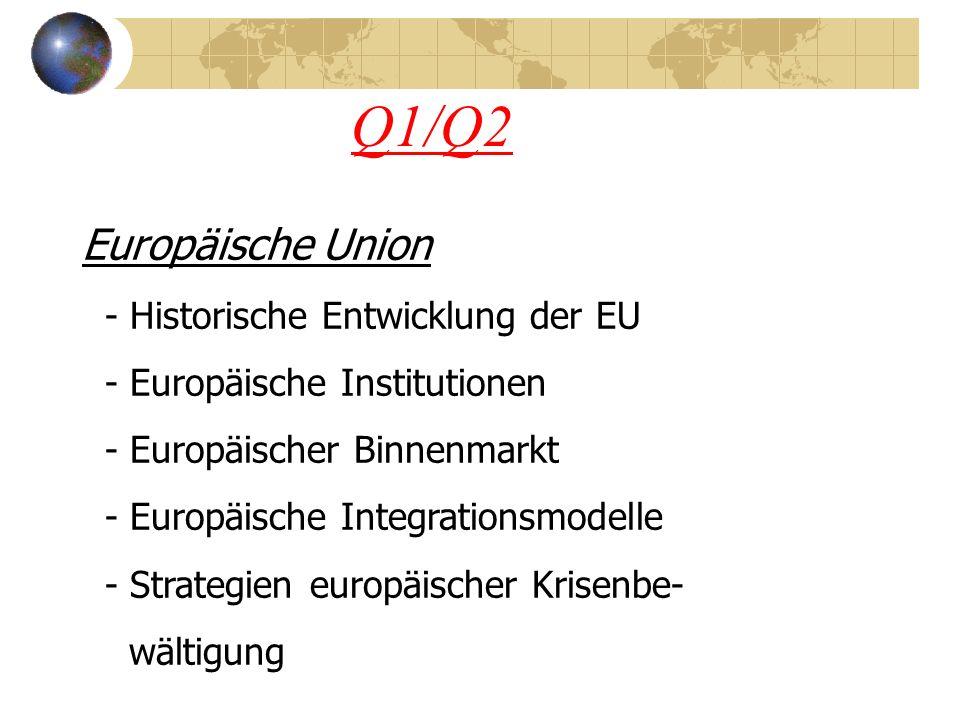 Q1/Q2 Europäische Union - Historische Entwicklung der EU - Europäische Institutionen - Europäischer Binnenmarkt - Europäische Integrationsmodelle - St