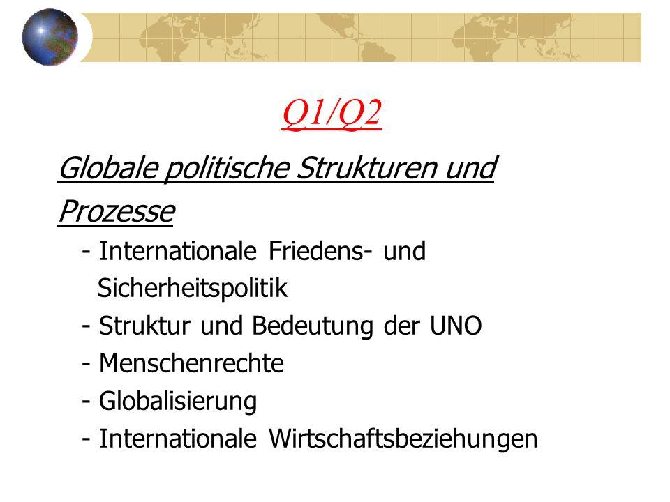 Q1/Q2 Globale politische Strukturen und Prozesse - Internationale Friedens- und Sicherheitspolitik - Struktur und Bedeutung der UNO - Menschenrechte -