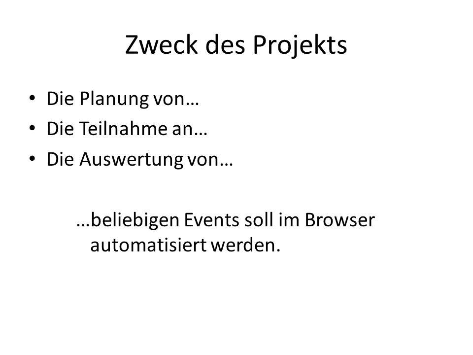 Zweck des Projekts Die Planung von… Die Teilnahme an… Die Auswertung von… …beliebigen Events soll im Browser automatisiert werden.