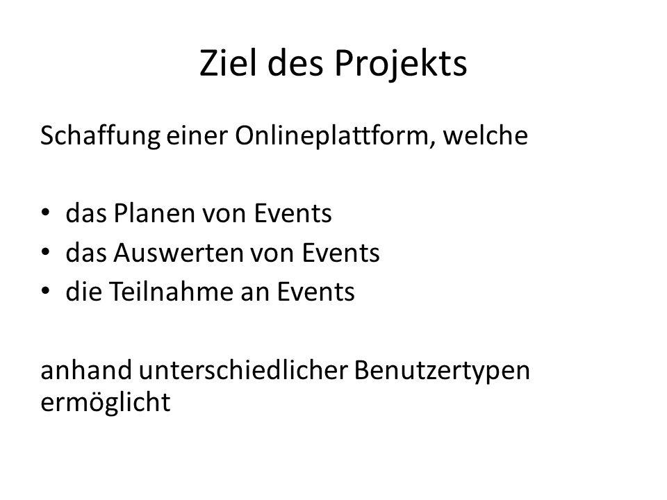 Endbenutzer Login/Logout Events nach Veranstaltungsname, Location, Datum suchen, filtern, anzeigen Anmeldung zu Veranstaltungen Besuchte Veranstaltungen bewerten und kommentieren