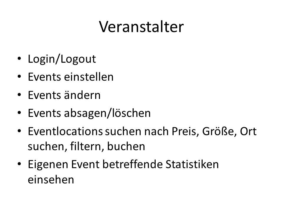 Veranstalter Login/Logout Events einstellen Events ändern Events absagen/löschen Eventlocations suchen nach Preis, Größe, Ort suchen, filtern, buchen Eigenen Event betreffende Statistiken einsehen