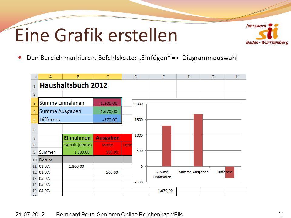 Eine Grafik erstellen Den Bereich markieren. Befehlskette: Einfügen => Diagrammauswahl 21.07.2012 Bernhard Peitz, Senioren Online Reichenbach/Fils 11