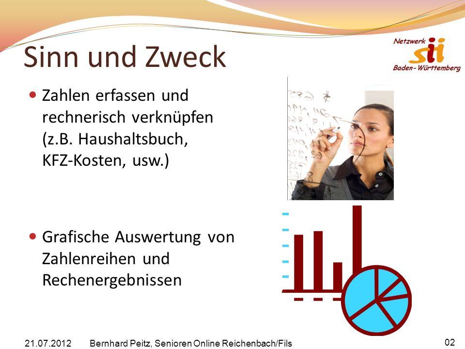 Sinn und Zweck Zahlen erfassen und rechnerisch verknüpfen (z.B. Haushaltsbuch, KFZ-Kosten, usw.) Grafische Auswertung von Zahlenreihen und Rechenergeb