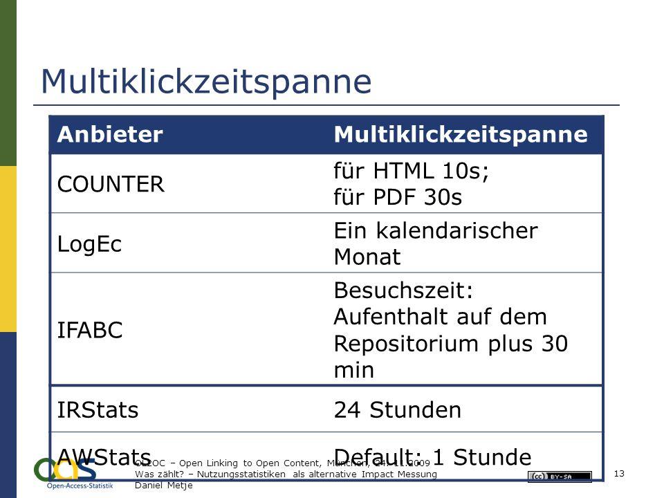 Multiklickzeitspanne 13 OL2OC – Open Linking to Open Content, München, 24. 11.2009 Was zählt? – Nutzungsstatistiken als alternative Impact Messung Dan