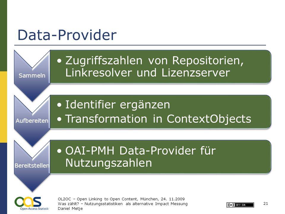 Data-Provider Sammeln Zugriffszahlen von Repositorien, Linkresolver und Lizenzserver Aufbereiten Identifier ergänzen Transformation in ContextObjects
