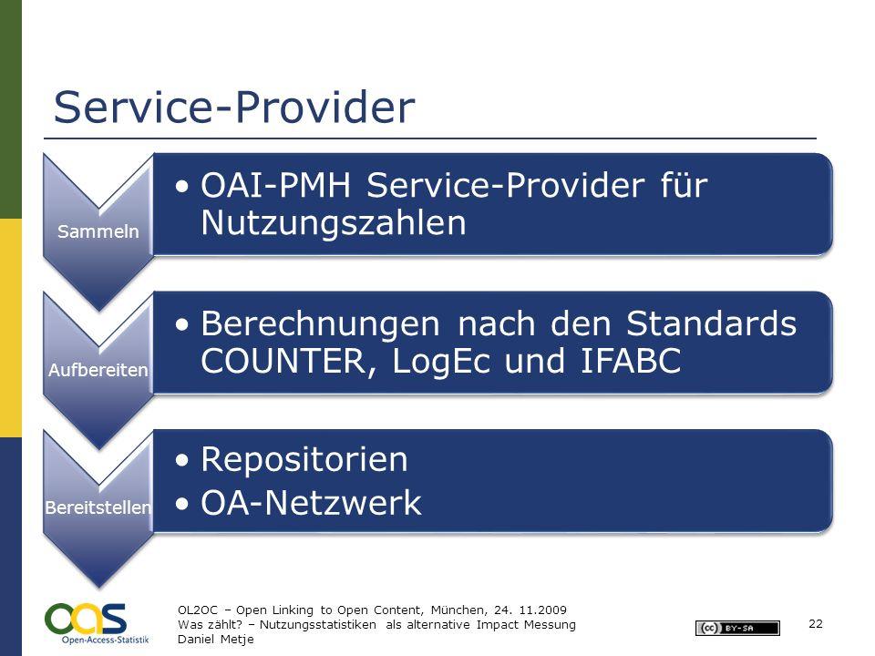 Service-Provider Sammeln OAI-PMH Service-Provider für Nutzungszahlen Aufbereiten Berechnungen nach den Standards COUNTER, LogEc und IFABC Bereitstelle