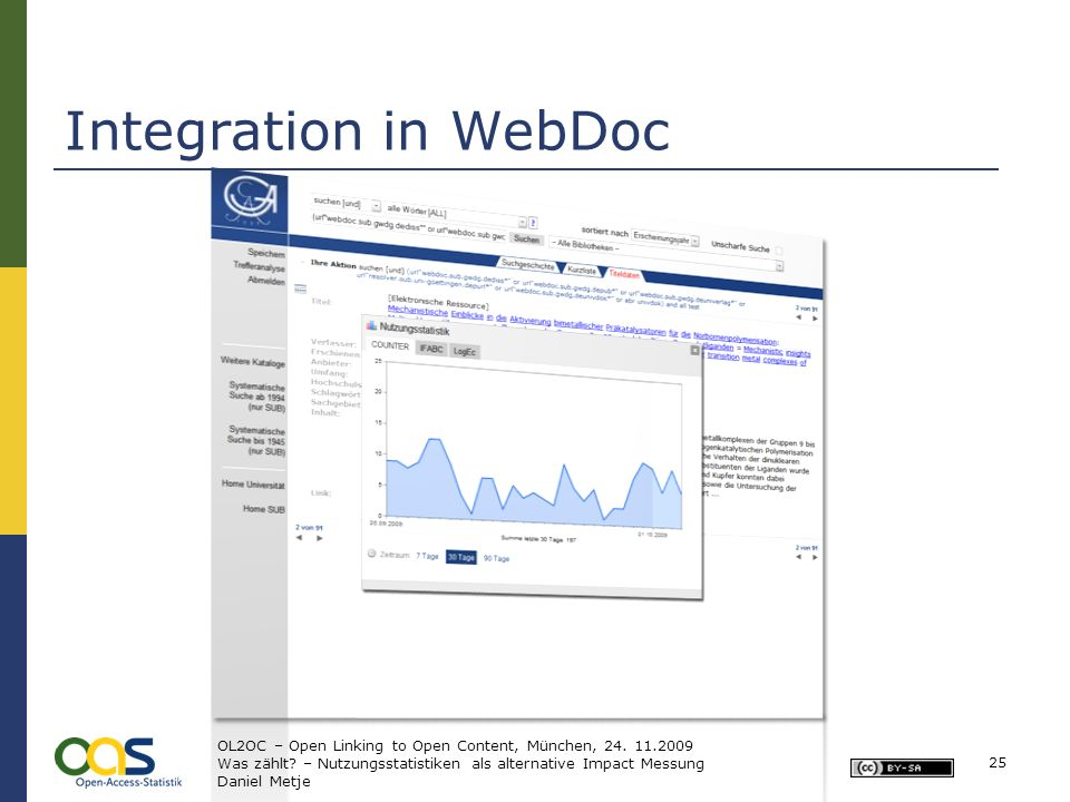 25 Integration in WebDoc OL2OC – Open Linking to Open Content, München, 24.