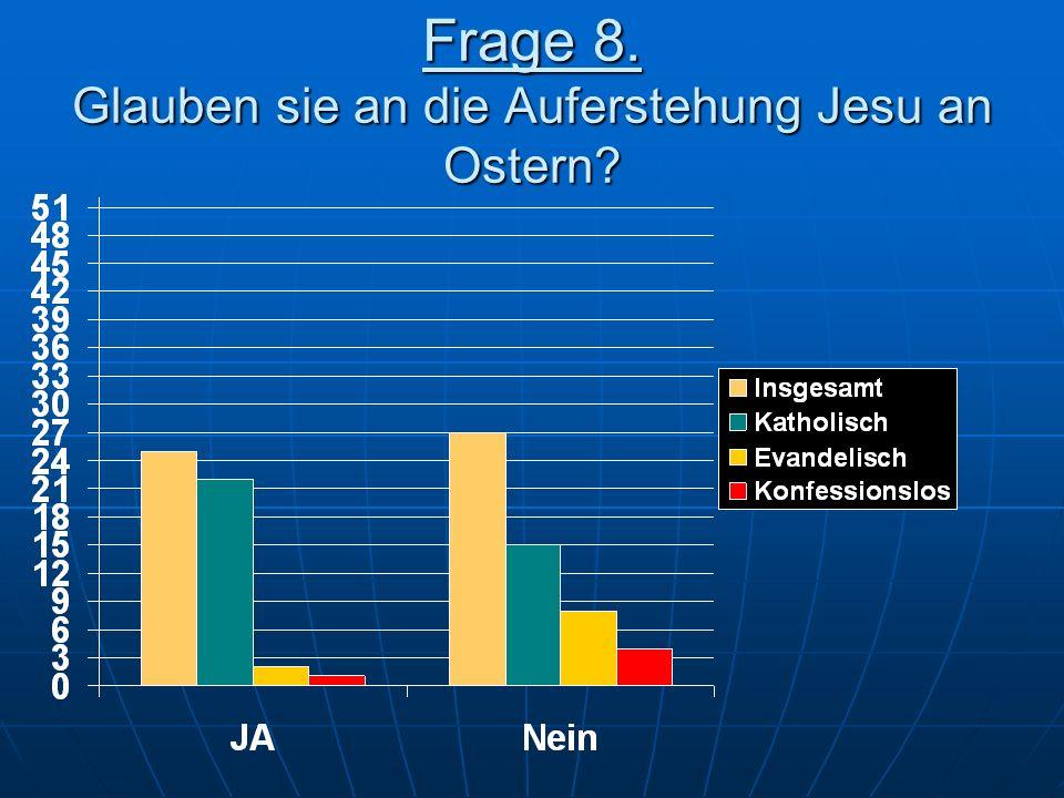 Frage 8. Glauben sie an die Auferstehung Jesu an Ostern?