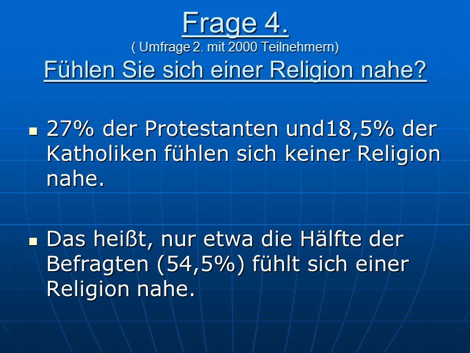 Frage 4.( Umfrage 2. mit 2000 Teilnehmern) Fühlen Sie sich einer Religion nahe.