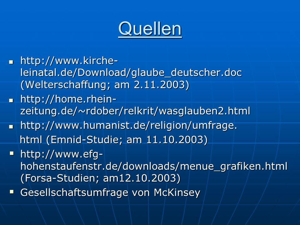 Quellen http://www.kirche- leinatal.de/Download/glaube_deutscher.doc (Welterschaffung; am 2.11.2003) http://www.kirche- leinatal.de/Download/glaube_deutscher.doc (Welterschaffung; am 2.11.2003) http://home.rhein- zeitung.de/~rdober/relkrit/wasglauben2.html http://home.rhein- zeitung.de/~rdober/relkrit/wasglauben2.html http://www.humanist.de/religion/umfrage.