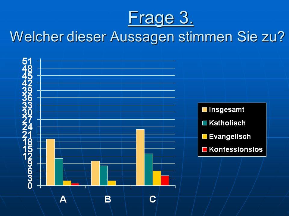 Weitere Ergebnisse zu Frage 1. (Von Umfrage 2. mit 2000 Teilnehmern) Glauben Sie an Gott?