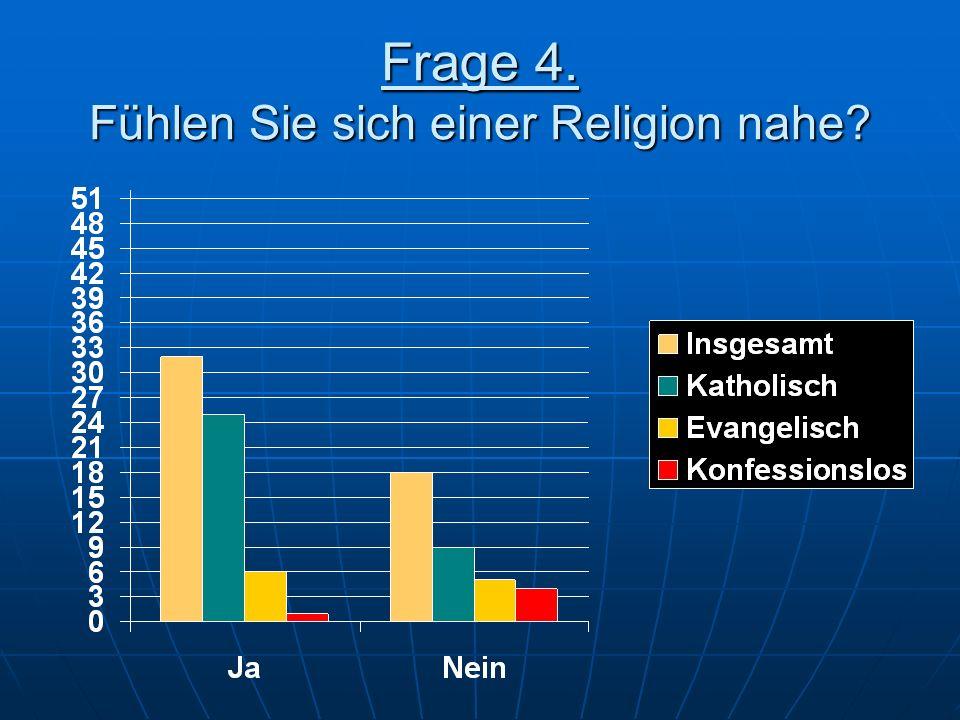 Frage 4. Fühlen Sie sich einer Religion nahe?