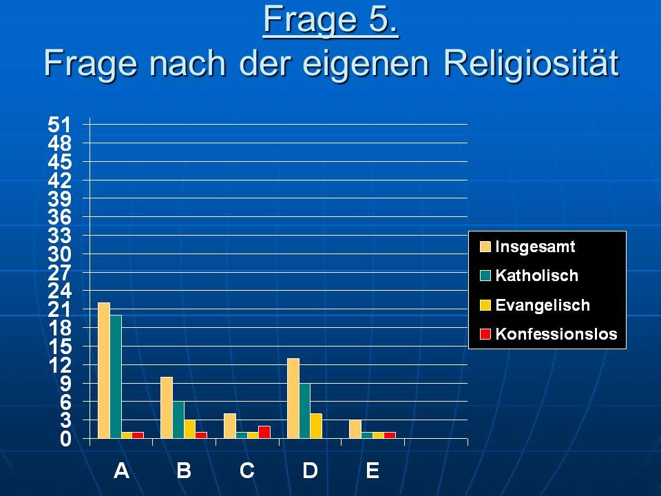 Frage 3.(von Umfrage 2. mit 2000 Teilnehmern) 48,5% sagten für sie sei Gott in der Natur.