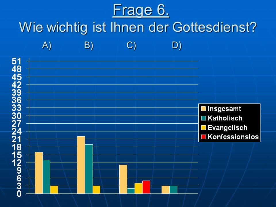 Frage 6.Wie wichtig ist Ihnen der Gottesdienst. A) B) C) D) Frage 6.