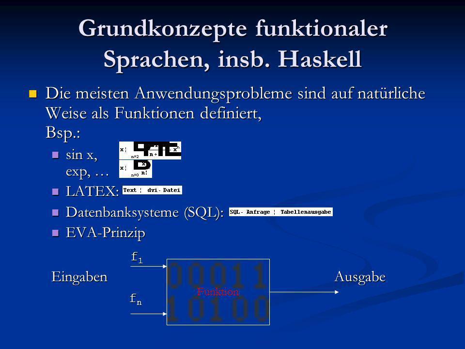 Grundkonzepte funktionaler Sprachen, insb. Haskell Die meisten Anwendungsprobleme sind auf natürliche Weise als Funktionen definiert, Bsp.: Die meiste