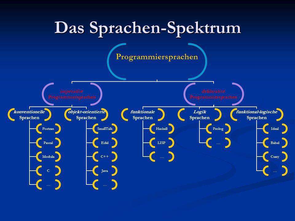 Das Sprachen-Spektrum Programmiersprachen imperative Programmiersprachen konventionelle Sprachen Fortran Pascal Modula C … objekt-orientierte Sprachen