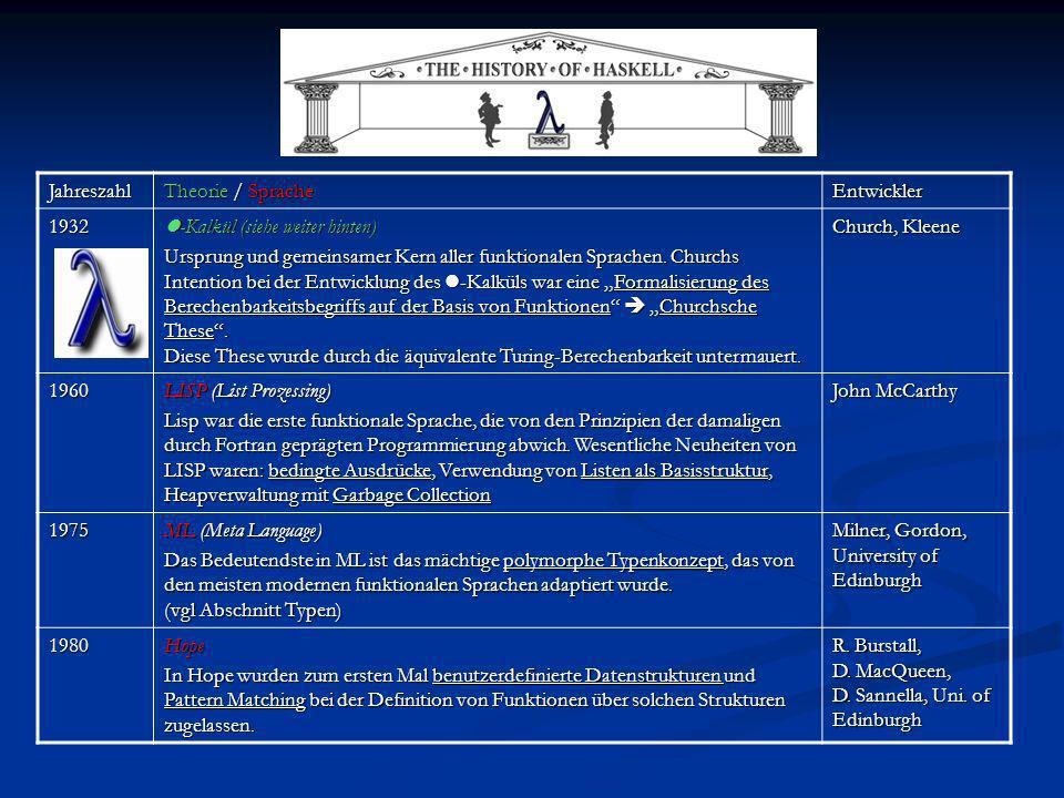 Jahreszahl Theorie / Sprache Entwickler1932 l -Kalkül (siehe weiter hinten) Ursprung und gemeinsamer Kern aller funktionalen Sprachen. Churchs Intenti