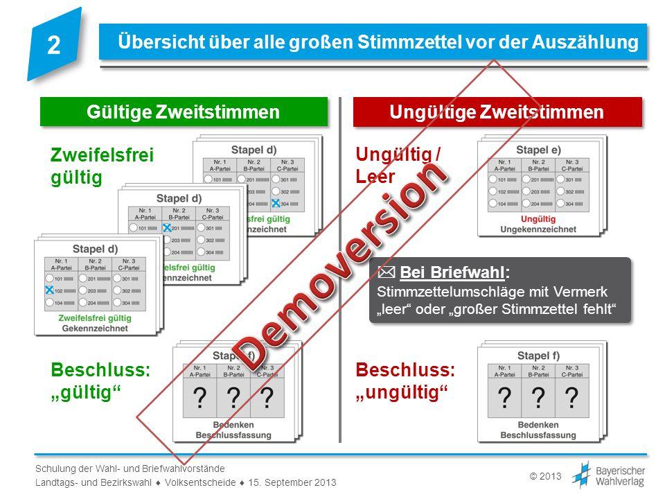 Schulung der Wahl- und Briefwahlvorstände Landtags- und Bezirkswahl Volksentscheide 15.