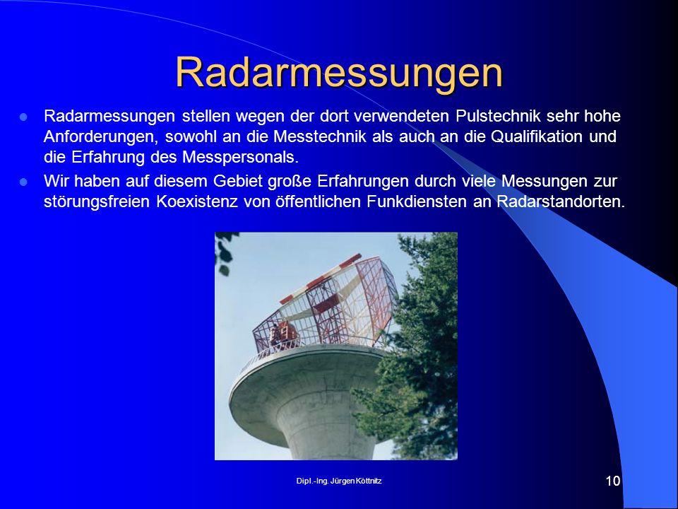 Dipl.-Ing. Jürgen Köttnitz 10 Radarmessungen Radarmessungen stellen wegen der dort verwendeten Pulstechnik sehr hohe Anforderungen, sowohl an die Mess
