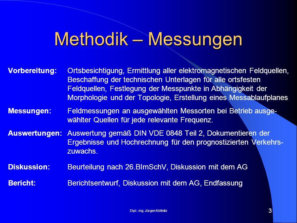 Dipl.-Ing. Jürgen Köttnitz 3 Methodik – Messungen Vorbereitung: Ortsbesichtigung, Ermittlung aller elektromagnetischen Feldquellen, Beschaffung der te
