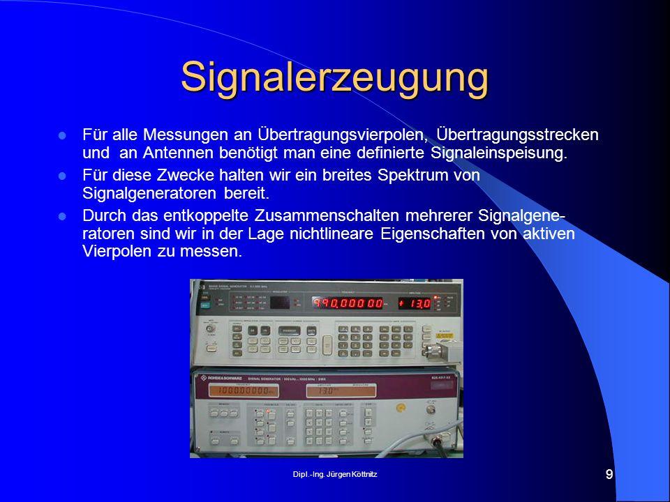 Dipl.-Ing. Jürgen Köttnitz 9 Signalerzeugung Für alle Messungen an Übertragungsvierpolen, Übertragungsstrecken und an Antennen benötigt man eine defin