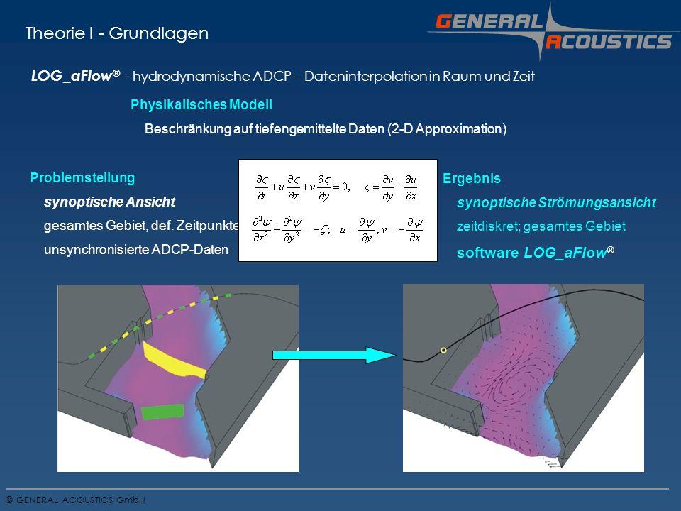 GENERAL ACOUSTICS GmbH © Problemstellung synoptische Ansicht gesamtes Gebiet, def.