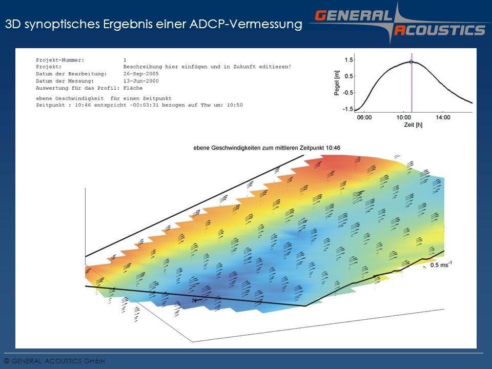GENERAL ACOUSTICS GmbH © 3D synoptisches Ergebnis einer ADCP-Vermessung