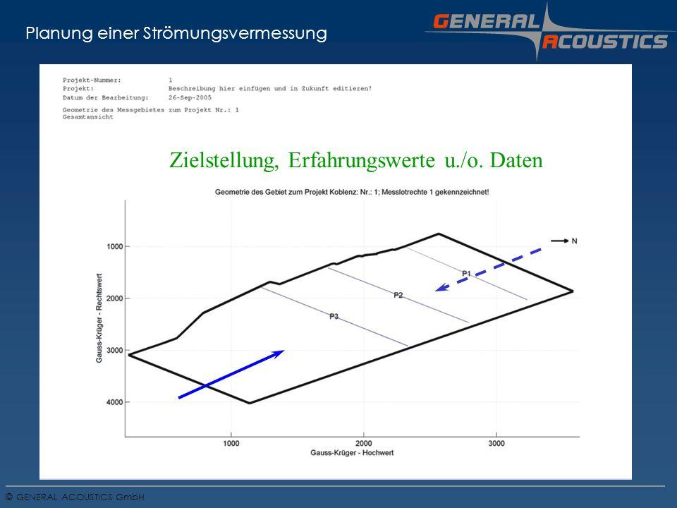 GENERAL ACOUSTICS GmbH © Durchführung der Strömungsvermessung Qualität ?!
