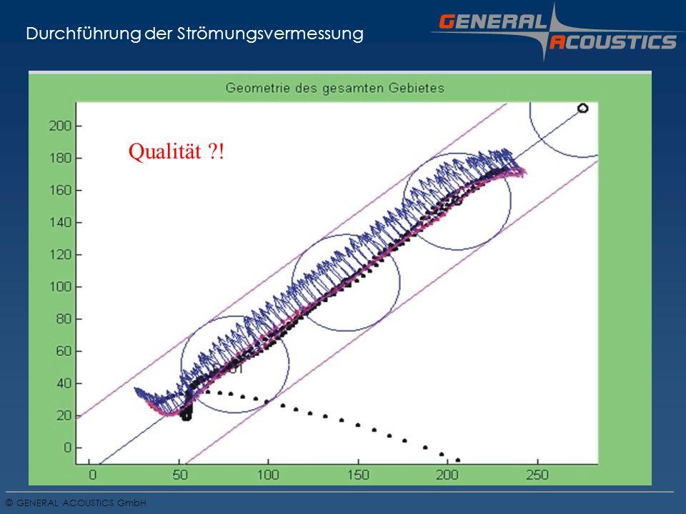 GENERAL ACOUSTICS GmbH © Durchführung der Strömungsvermessung Qualität !