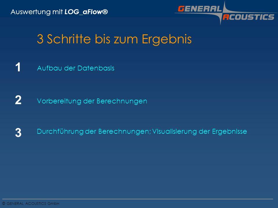 GENERAL ACOUSTICS GmbH © Aufbau der Datenbasis Vorbereitung der Berechnungen Durchführung der Berechnungen; Visualisierung der Ergebnisse 1 2 3 3 Schritte bis zum Ergebnis Auswertung mit LOG_aFlow®