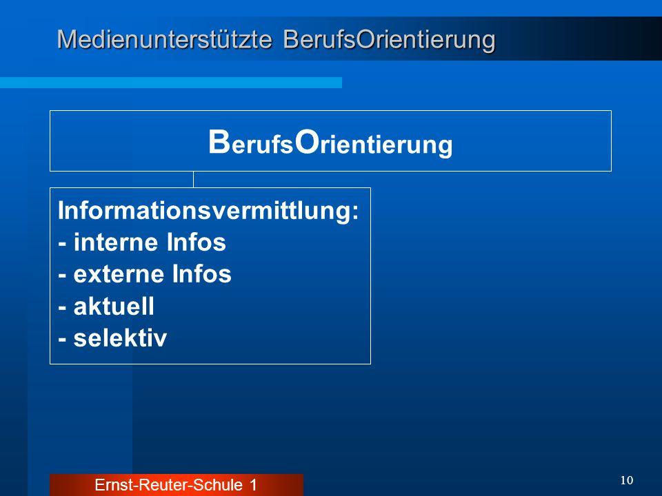 Ernst-Reuter-Schule 1 10 Medienunterstützte BerufsOrientierung B erufs O rientierung Informationsvermittlung: - interne Infos - externe Infos - aktuel