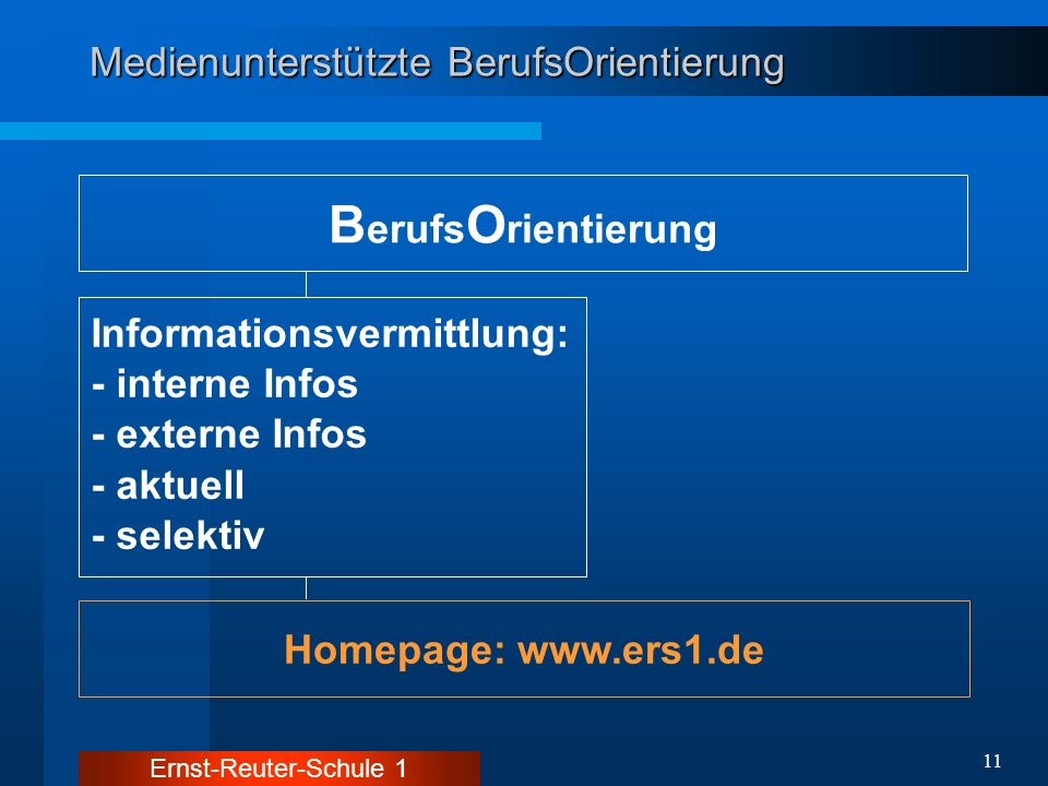 Ernst-Reuter-Schule 1 11 Medienunterstützte BerufsOrientierung B erufs O rientierung Homepage: www.ers1.de Informationsvermittlung: - interne Infos -