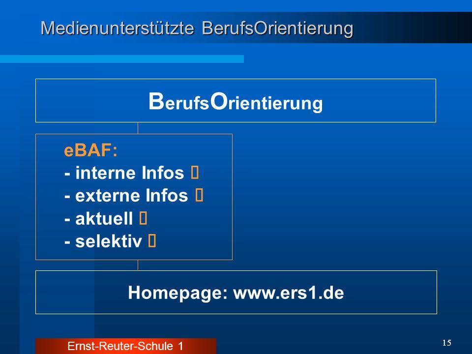 Ernst-Reuter-Schule 1 15 Medienunterstützte BerufsOrientierung B erufs O rientierung Homepage: www.ers1.de eBAF: - interne Infos - externe Infos - akt