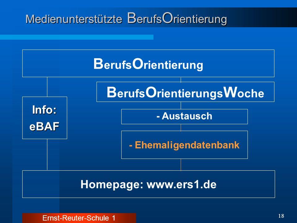 Ernst-Reuter-Schule 1 18 Medienunterstützte B erufs O rientierung B erufs O rientierung Homepage: www.ers1.de Info:eBAF B erufs O rientierungs W oche