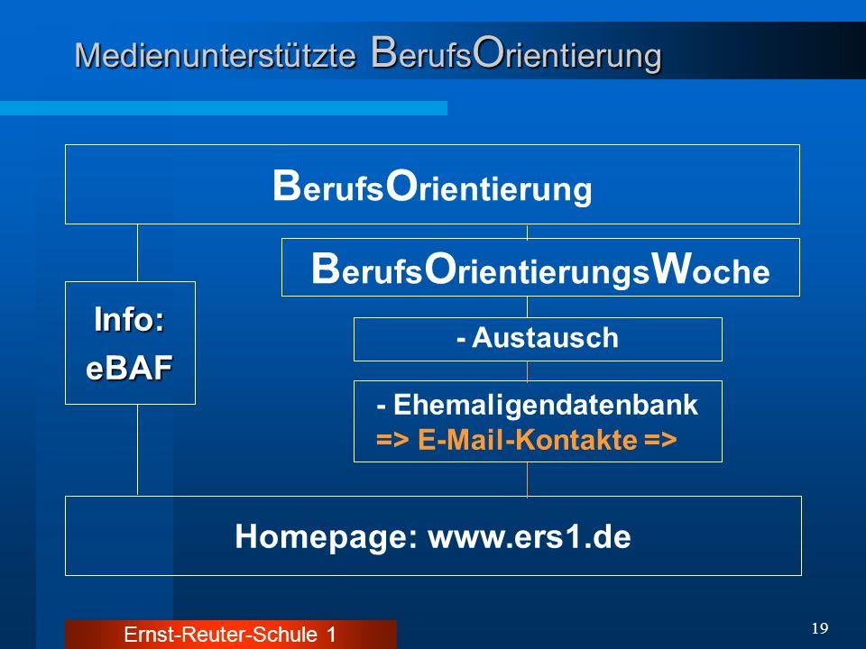 Ernst-Reuter-Schule 1 19 Medienunterstützte B erufs O rientierung B erufs O rientierung Homepage: www.ers1.de Info:eBAF B erufs O rientierungs W oche