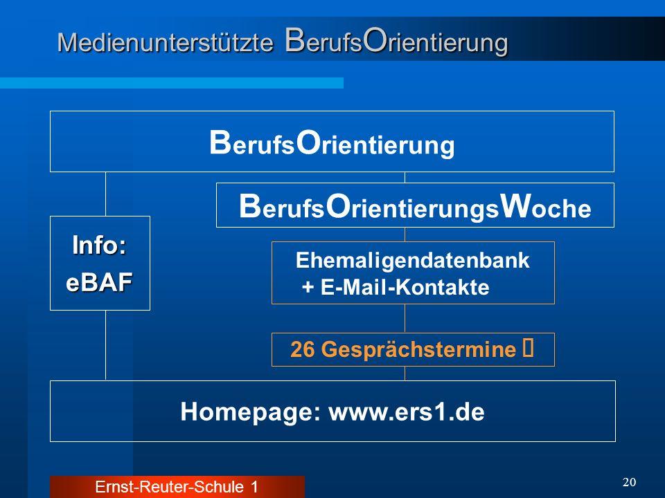 Ernst-Reuter-Schule 1 20 Medienunterstützte B erufs O rientierung B erufs O rientierung Homepage: www.ers1.de Info:eBAF B erufs O rientierungs W oche