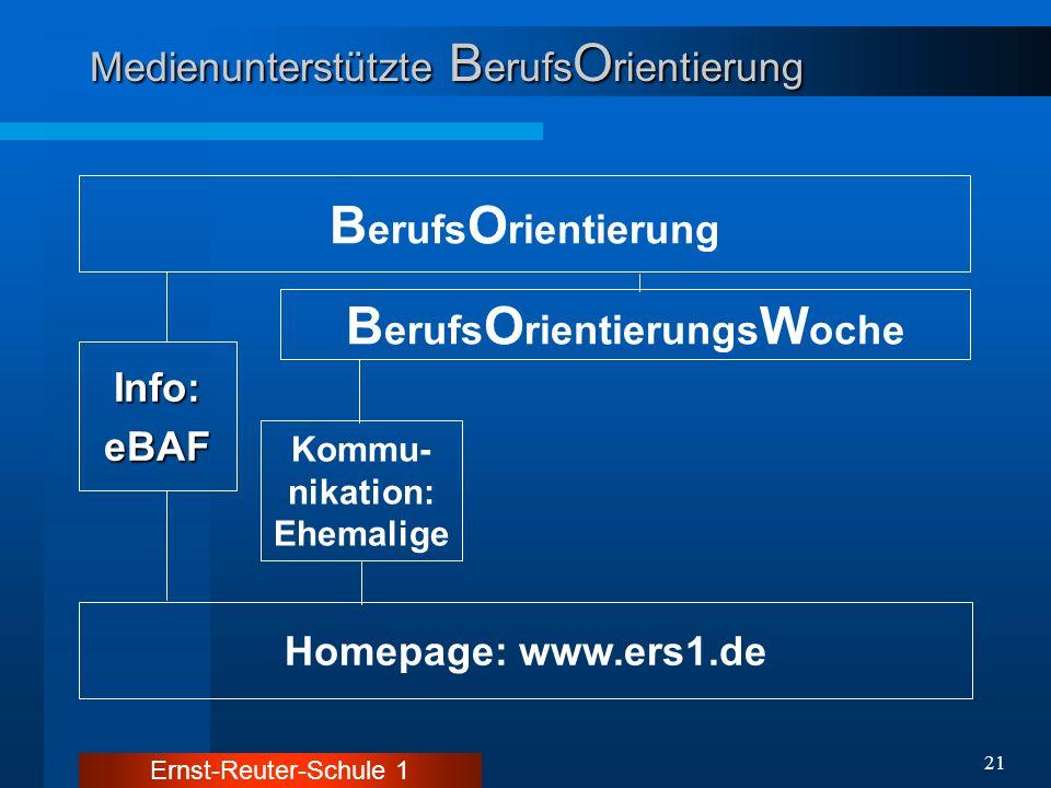 Ernst-Reuter-Schule 1 21 Medienunterstützte B erufs O rientierung B erufs O rientierung Homepage: www.ers1.de Info:eBAF B erufs O rientierungs W oche