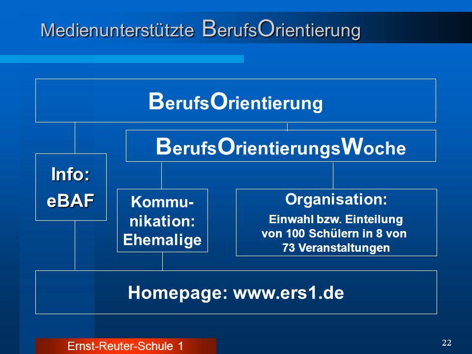 Ernst-Reuter-Schule 1 22 Medienunterstützte B erufs O rientierung B erufs O rientierung Homepage: www.ers1.de Info:eBAF B erufs O rientierungs W oche
