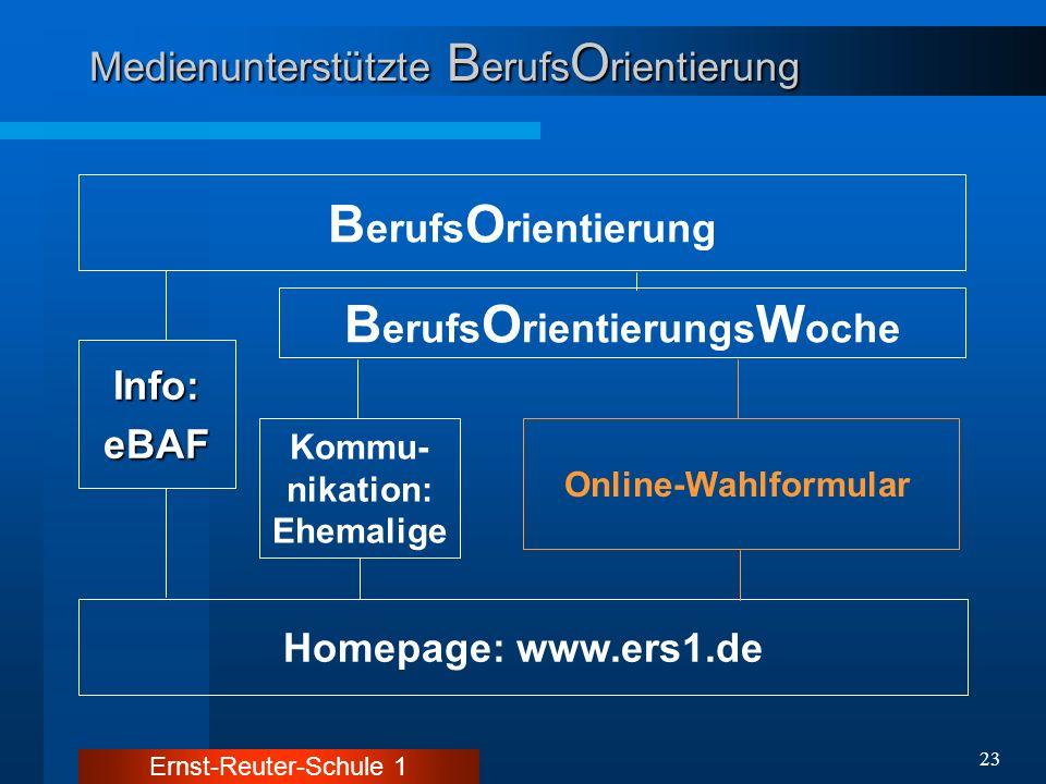 Ernst-Reuter-Schule 1 23 Medienunterstützte B erufs O rientierung B erufs O rientierung Homepage: www.ers1.de B erufs O rientierungs W oche Online-Wah
