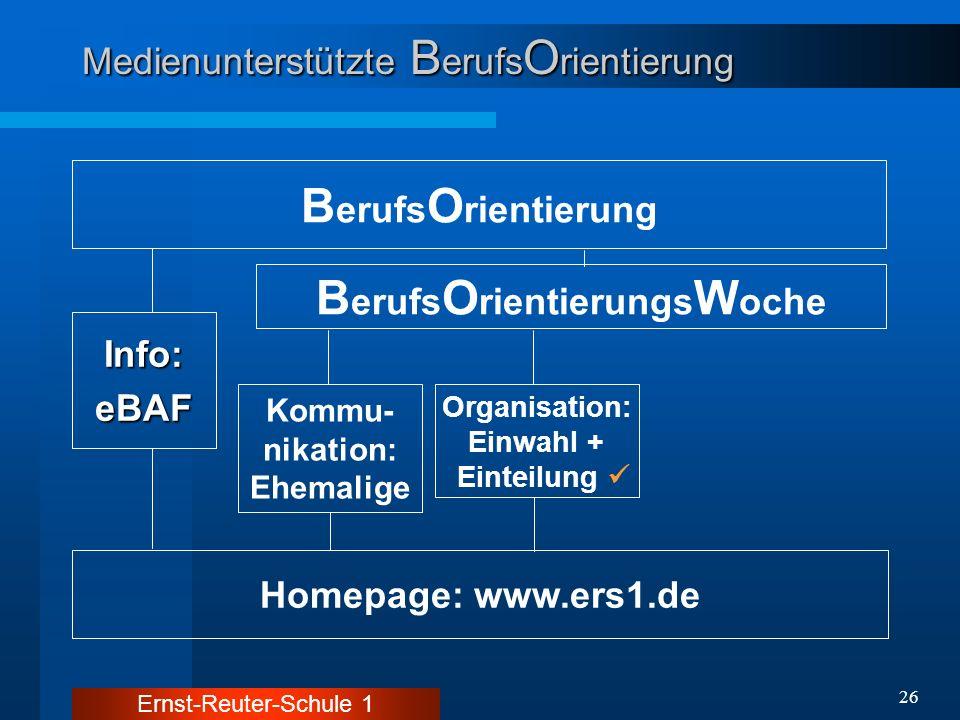 Ernst-Reuter-Schule 1 26 Medienunterstützte B erufs O rientierung B erufs O rientierung Homepage: www.ers1.de B erufs O rientierungs W oche Kommu- nik