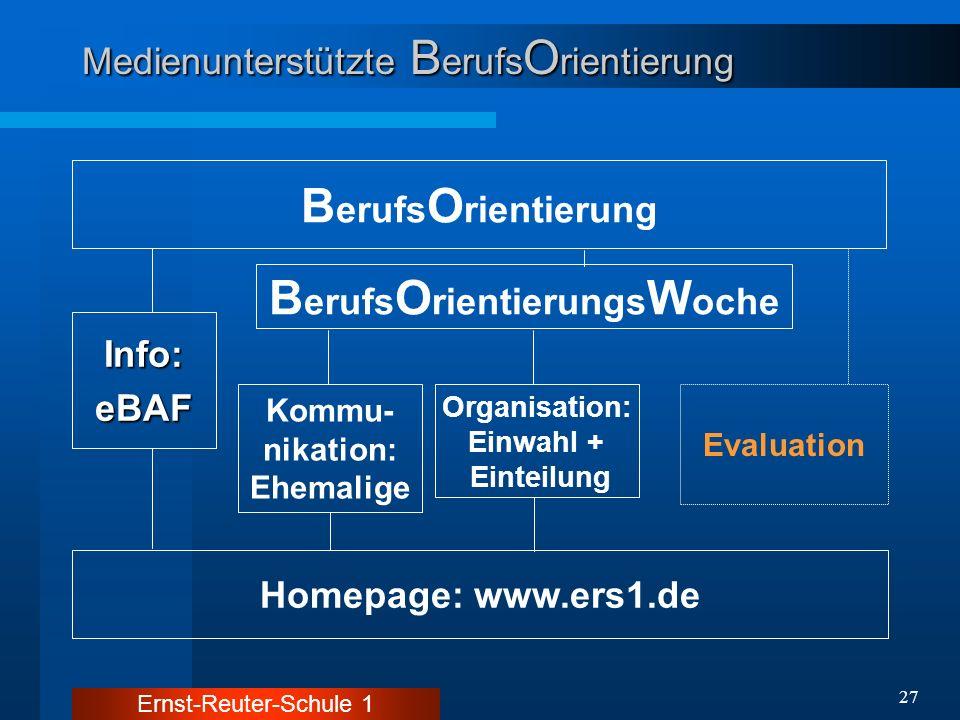 Ernst-Reuter-Schule 1 27 Medienunterstützte B erufs O rientierung B erufs O rientierung Homepage: www.ers1.de B erufs O rientierungs W oche Evaluation