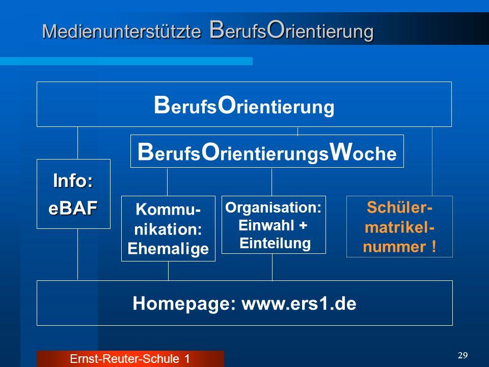 Ernst-Reuter-Schule 1 29 Medienunterstützte B erufs O rientierung B erufs O rientierung Homepage: www.ers1.de B erufs O rientierungs W oche Organisati
