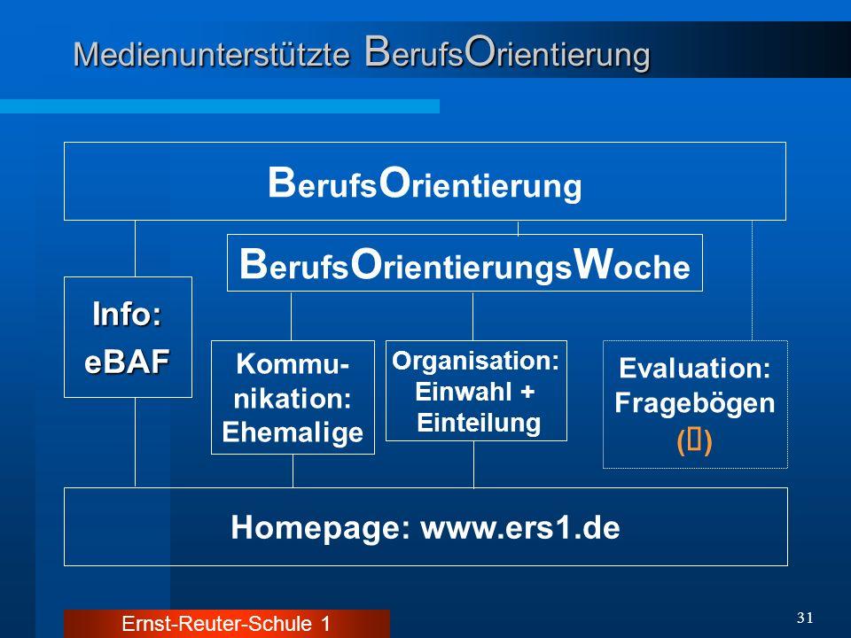 Ernst-Reuter-Schule 1 31 Medienunterstützte B erufs O rientierung B erufs O rientierung Homepage: www.ers1.de B erufs O rientierungs W oche Organisati