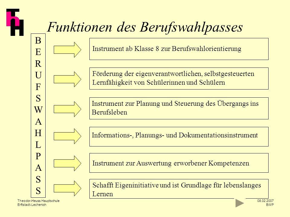 Theodor-Heuss Hauptschule Erftstadt-Lechenich 08.02.2007 BWP Schule Strukturierungshilfe für den Prozess des Übergangs Schule/Beruf Unterstützung durch Berufsberatung und externe Partner z.B.