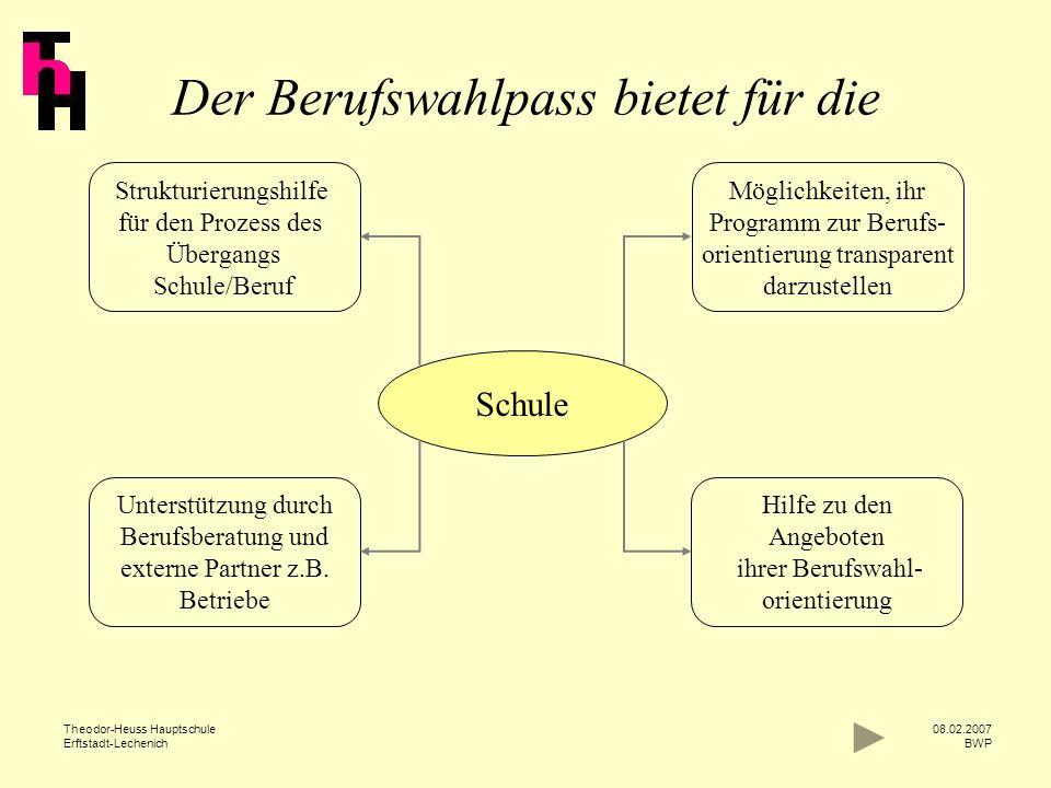 Theodor-Heuss Hauptschule Erftstadt-Lechenich 08.02.2007 BWP Schule Strukturierungshilfe für den Prozess des Übergangs Schule/Beruf Unterstützung durc