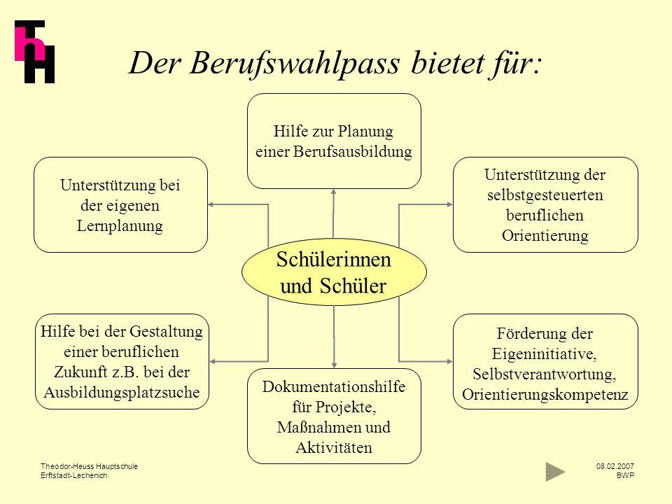 Theodor-Heuss Hauptschule Erftstadt-Lechenich 08.02.2007 BWP Schülerinnen und Schüler Unterstützung bei der eigenen Lernplanung Hilfe bei der Gestaltu