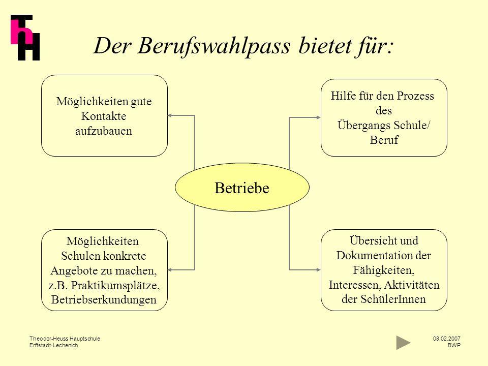 Theodor-Heuss Hauptschule Erftstadt-Lechenich 08.02.2007 BWP Betriebe Möglichkeiten gute Kontakte aufzubauen Möglichkeiten Schulen konkrete Angebote z
