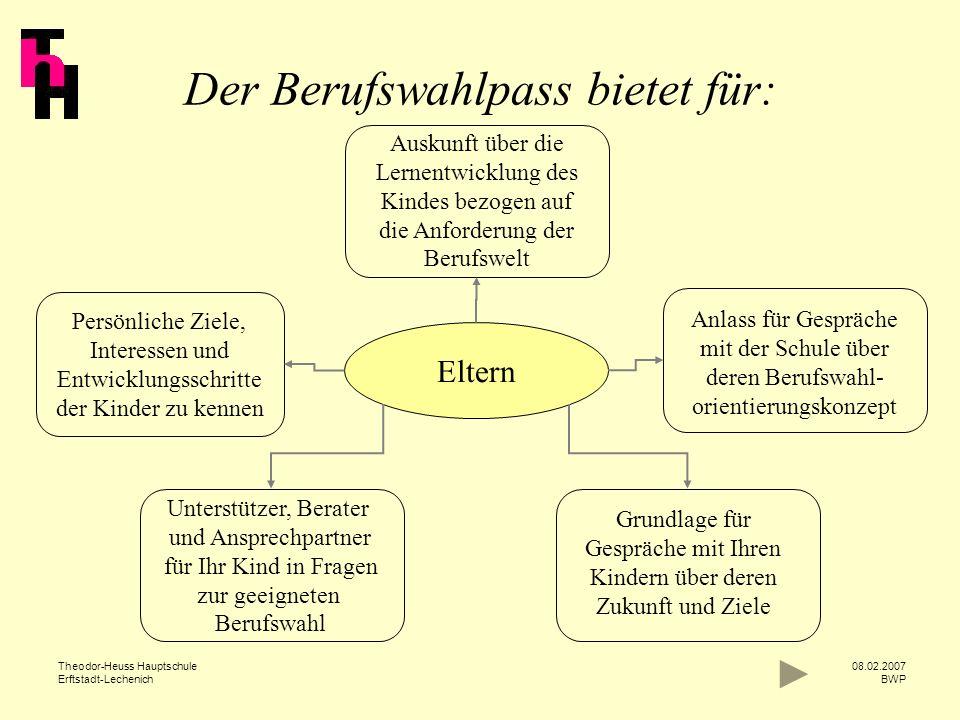 Theodor-Heuss Hauptschule Erftstadt-Lechenich 08.02.2007 BWP Eltern Grundlage für Gespräche mit Ihren Kindern über deren Zukunft und Ziele Anlass für