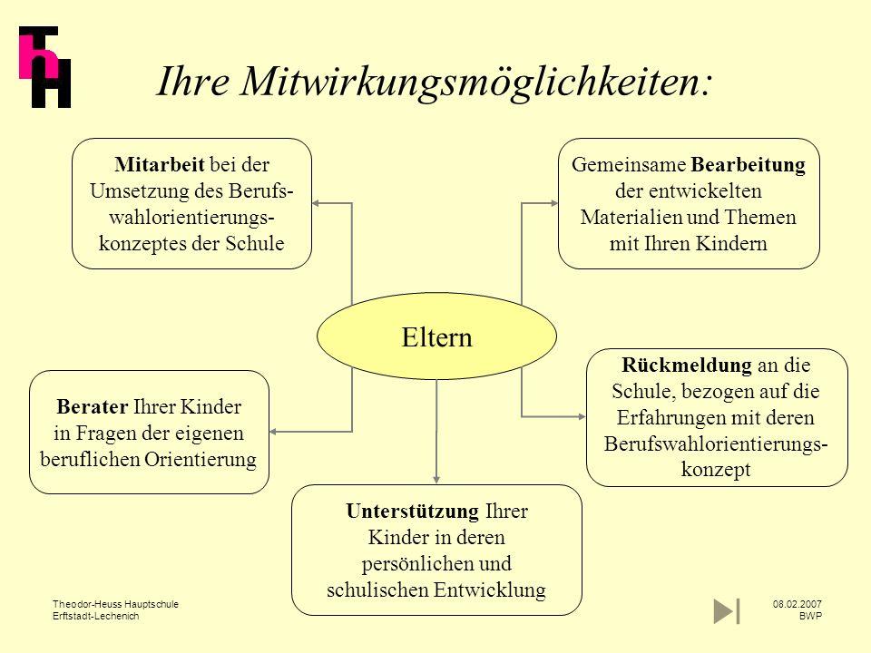 Theodor-Heuss Hauptschule Erftstadt-Lechenich 08.02.2007 BWP Berater Ihrer Kinder in Fragen der eigenen beruflichen Orientierung Unterstützung Ihrer K